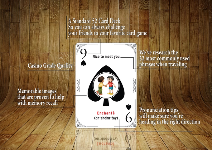 Learn Spanish or French (while) Playing Cards 'Nice to Meet You'